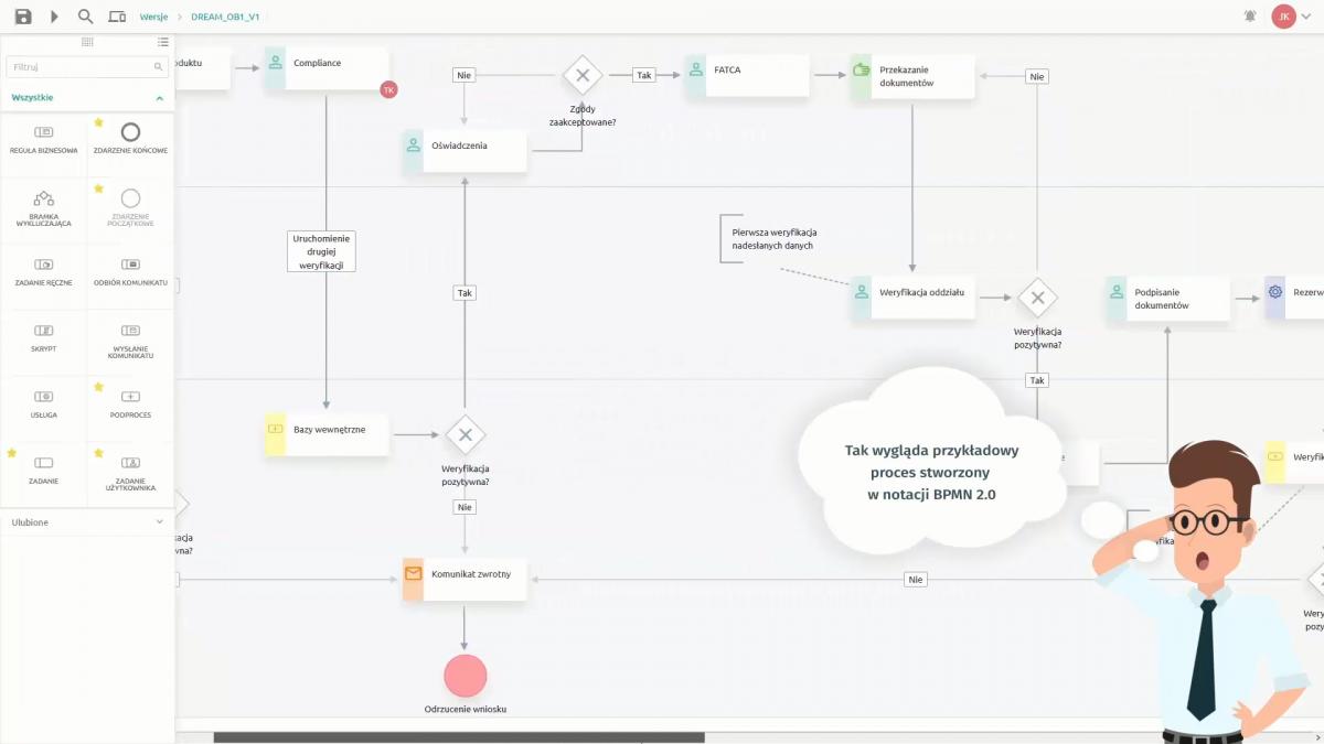 Tworzenie rozwiązań biznesowych w Ferryt Low-Code Platform